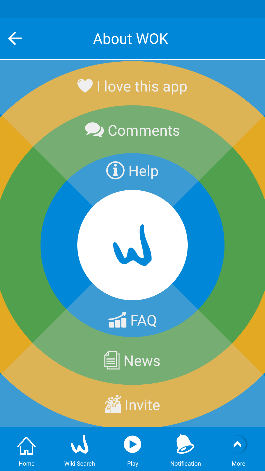 WW help FAQ menu 160103